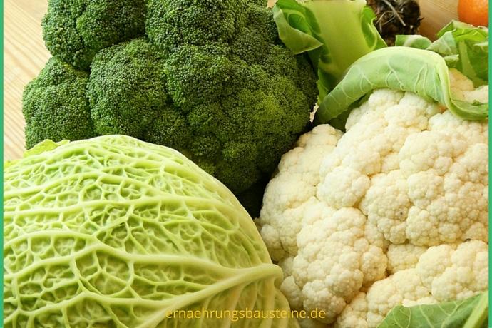Broccoli, Blumenkohl, Wirsing